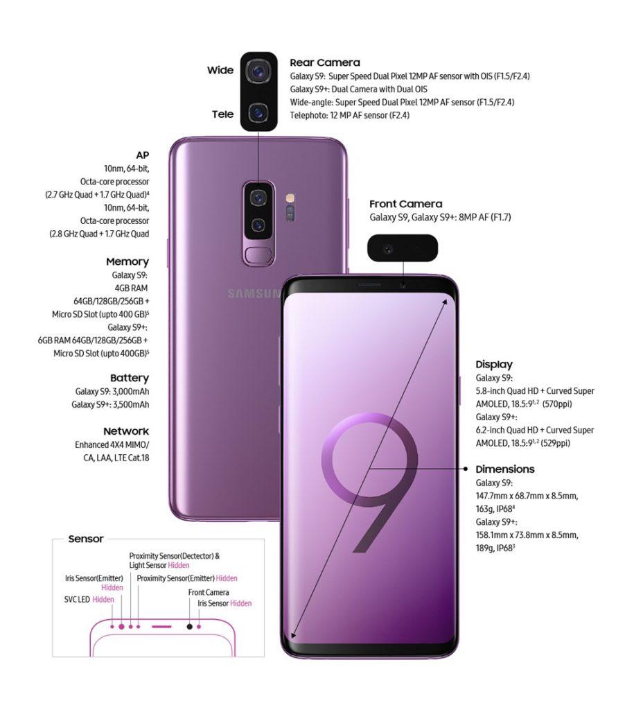 Samsung Galaxy S9+ Spezifikationen