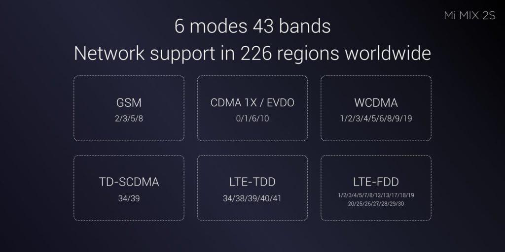 Xiaomi Mi Mix 2S - LTE