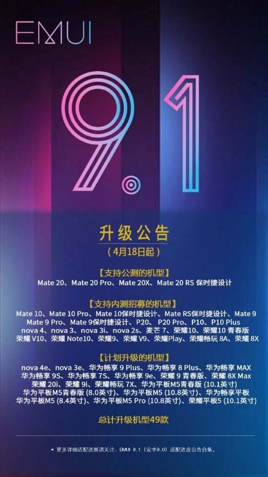 EMUI 9.1 Poster